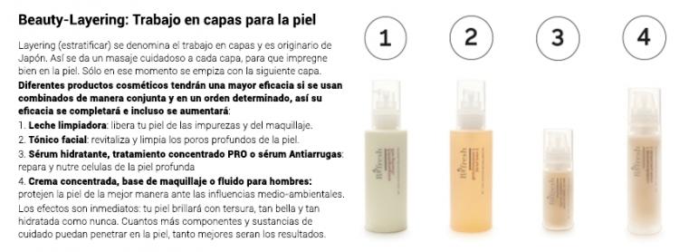 Tratamiento en capas para la piel